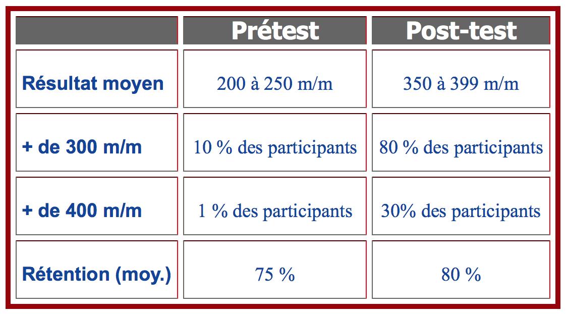 liremieux.ca.Tableaudesr%C3%A9sultats%20.png